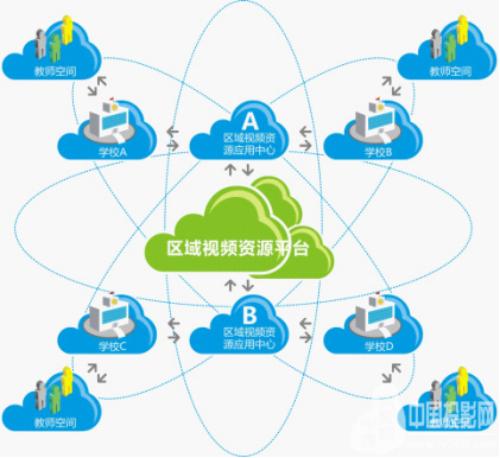 ava将携嵌入式录播系统亮相2014北京教育装备展