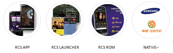 下一代融合通信RCS,为手机厂商开辟新蓝海