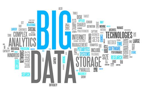 大数据时代 青岛华正s-crm系统助企实现整合营销