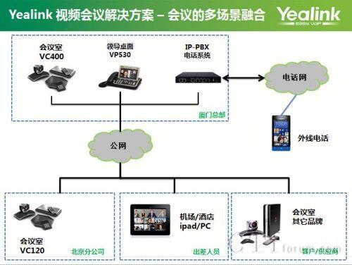 亿联:中小企业视频会议系统迎来全高清时代