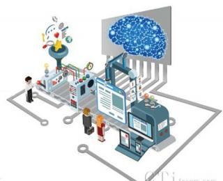 eworks制造业信息化CEO:探营西门子数字化工厂