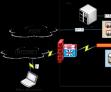 软交换系统技术解决方案