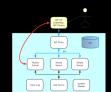 云架构指挥调度平台 技术方案建议书