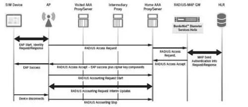 wifi模块电路原理图