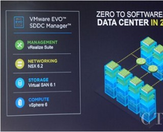 "VMworld 2015:软件定义数据中心""驾驭""架构层"