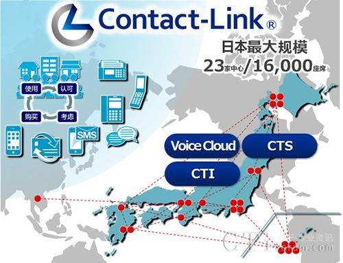 transcosmos构筑日本最大的客户联络中心云