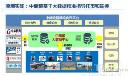 浪潮为中国铁塔公司提供基础设施,云平台,云应用在内的软硬一体的整体
