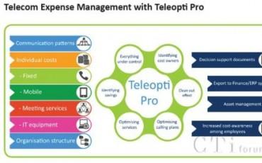 Teleopti Pro-企业通讯费用管理的制胜法宝