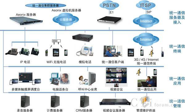 塔迪兰电信参展2016中国呼叫中心及企业通信大会