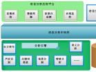中科信利智能语音分析系统