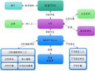 中科信利智能语音导航系统