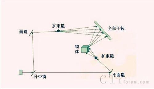 地图 电路 电路图 电子 原理图 500_290