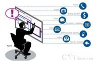 呼叫中心的统一客服代表桌面应对全渠道挑战
