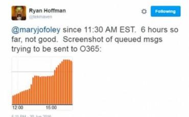 Office365电子邮件故障 部分美国用户受到影响