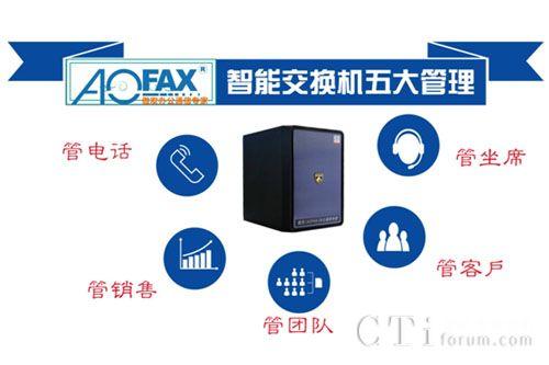 AOFAX电商型电话交换机