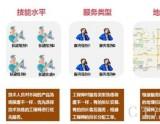 服务e-服务调度管理系统