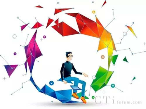 企业数字化转型后,其经营决策管理,营销与线索管理,客户管理,采购