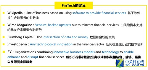 Fintech如何推动客户通信服务实现价值转换?
