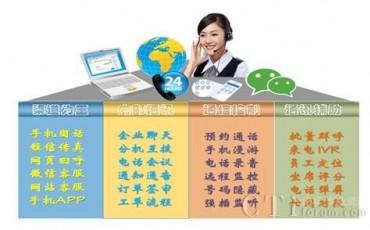 AOFAX外呼营销呼叫中心系统,大通信大数据家家可用