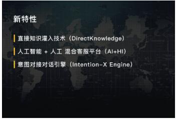 人工智能商业平台深度解读