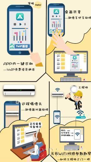 北京领通科技可视化远程移动客服牵手阿里智能
