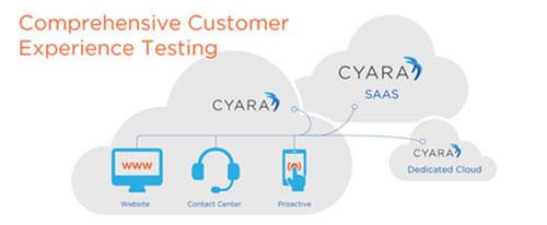 Cyara联络中心客户体验测试平台新版本发布