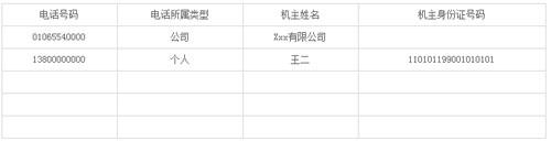华铁广通加强4007、95105呼叫中心号码业务规范
