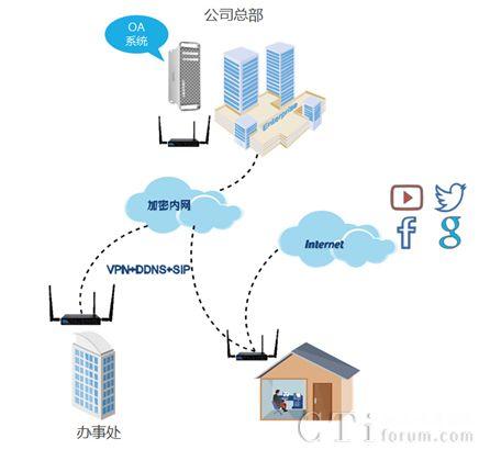 鼎信通达邀您共赴2016中国客户体验创新大会