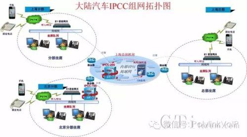 Polylink为北京大陆汽车公司部署IPCC 3.0呼叫中心系统
