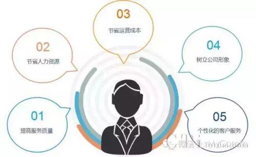 Mycomm在物联网的应用,为升哲科技助攻从营销开始