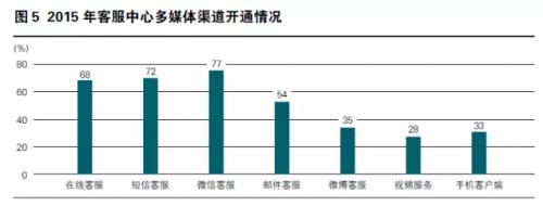 """Avaya联合UCloud、容联推出新一代云呼解决方案""""小A云"""""""