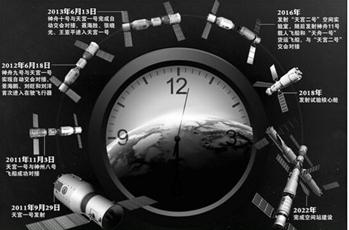 航天科技民用化,长城润滑油如何打造航天级服务体验?