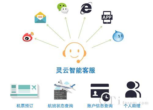 捷通华声为国航搭建多媒体渠道智能客服