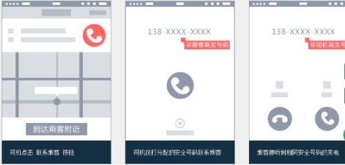 网约车新政实施 容联号码卫士让隐私安全再升级