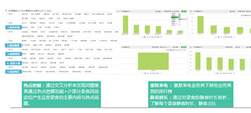 """普强信息""""千语千寻""""360语音分析系统"""