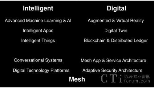 Gartner《2017十大技术趋势》