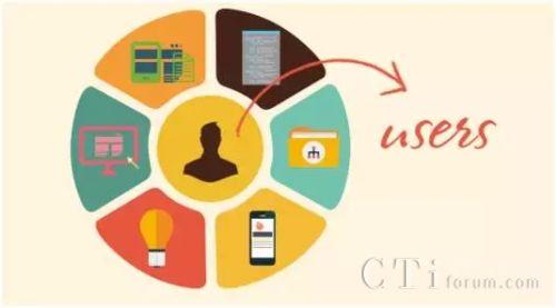 光音网络联手Udesk客服系统,带动行业客服新体验