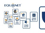 Equiinet VPN的场景应用