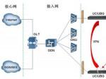 基于鼎信通达融合通信网关构建运营商企业解决方案
