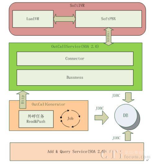 图三系统逻辑结构图