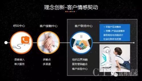 远传技术嵇望:全媒体客户服务新视界