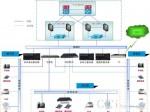 云翌通信银行IP通信解决方案