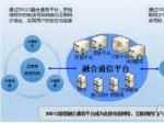 天舟通信打造95013新型融合通信平台