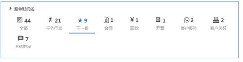 国际贸易行业通过XTools客户跟单时间线实现完美复盘