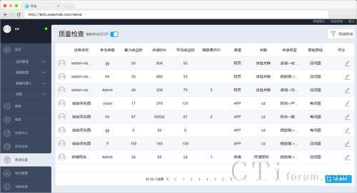 """图4:智能质检系统可以自动检查访客和客服的历史消息,如果发现异常,则在会话后提示""""有问题"""",并在质检详情页提示问题原因。"""