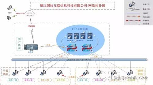 Polylink为浙江国技互联精心打造个性化客户联络中心