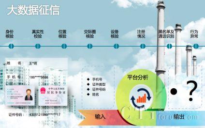 """容联:从通讯产品升级看消费金融的""""钱途""""2"""