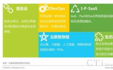 艾瑞发布《2016年中国企业云服务行业研究报告》
