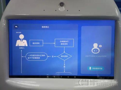灵云客服云 成功服务中山国税