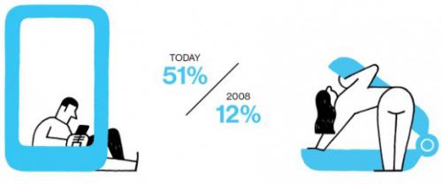 """容联:未来""""短信""""行业趋势漫谈"""